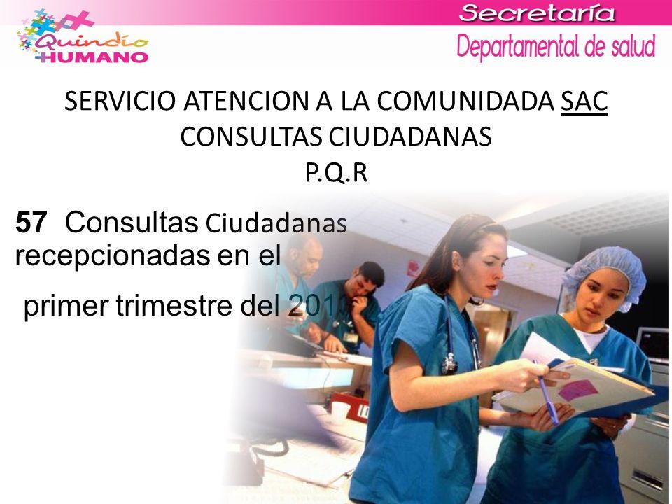 SERVICIO ATENCION A LA COMUNIDADA SAC CONSULTAS CIUDADANAS P.Q.R 57 Consultas Ciudadanas recepcionadas en el primer trimestre del 2013