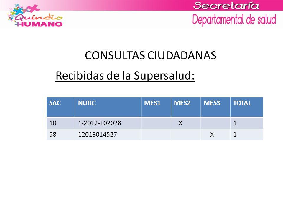 CONSULTAS CIUDADANAS Recibidas de la Supersalud: SACNURCMES1MES2MES3TOTAL 101-2012-102028 X1 5812013014527 X1