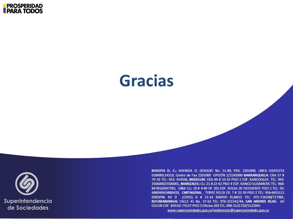 BOGOTA D. C.: AVENIDA EL DORADO No.