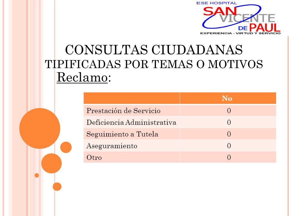 CONSULTAS CIUDADANAS TIPIFICADAS POR TEMAS O MOTIVOS Reclamo: No Prestación de Servicio 0 Deficiencia Administrativa 0 Seguimiento a Tutela 0 Aseguramiento 0 Otro 0