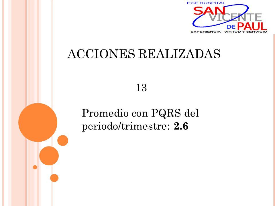 ACCIONES REALIZADAS 13 Promedio con PQRS del periodo/trimestre: 2.6