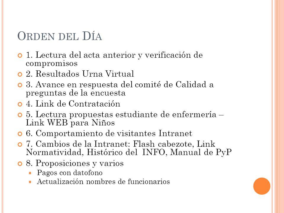 O RDEN DEL D ÍA 1. Lectura del acta anterior y verificación de compromisos 2.