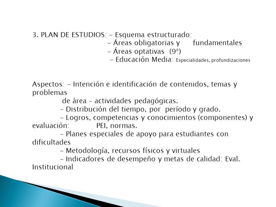 3. PLAN DE ESTUDIOS: - Esquema estructurado: - Áreas obligatorias y fundamentales - Áreas optativas (9°) - Educación Media: Especialidades, profundiza
