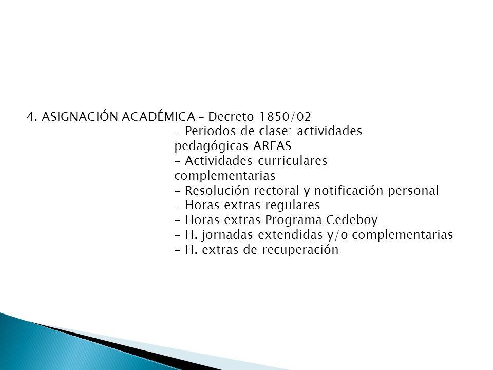 4. ASIGNACIÓN ACADÉMICA – Decreto 1850/02 - Periodos de clase: actividades pedagógicas AREAS - Actividades curriculares complementarias - Resolución r