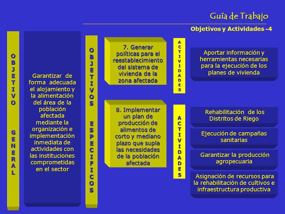 Guía de Trabajo OBJETIVOOBJETIVOGENERALGENERALOBJETIVOOBJETIVOGENERALGENERAL Garantizar de forma adecuada el alojamiento y la alimentación del área de la población afectada mediante la organización e implementación inmediata de actividades con las instituciones comprometidas en el sector OBJETIVOSOBJETIVOSESPECIFICOSESPECIFICOSOBJETIVOSOBJETIVOSESPECIFICOSESPECIFICOS 7.