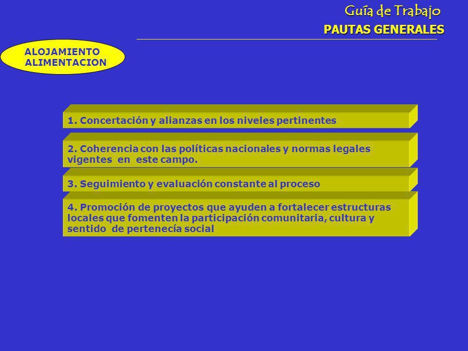 Guía de Trabajo PAUTAS GENERALES ALOJAMIENTO ALIMENTACION 1.