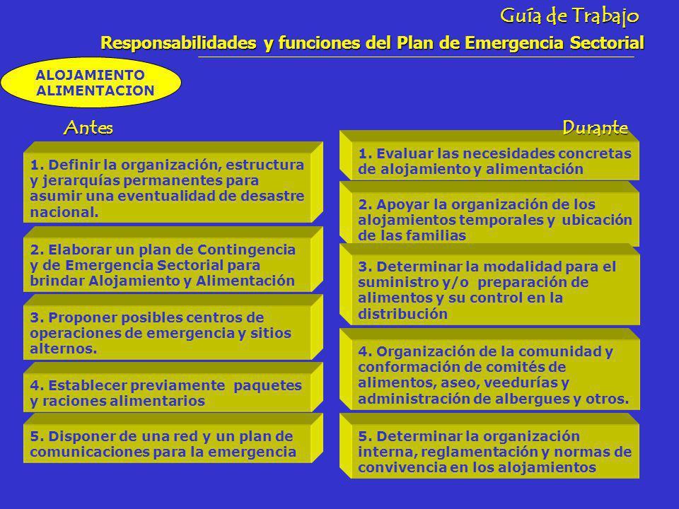 Guía de Trabajo Responsabilidades y funciones del Plan de Emergencia Sectorial ALOJAMIENTO ALIMENTACION 1.