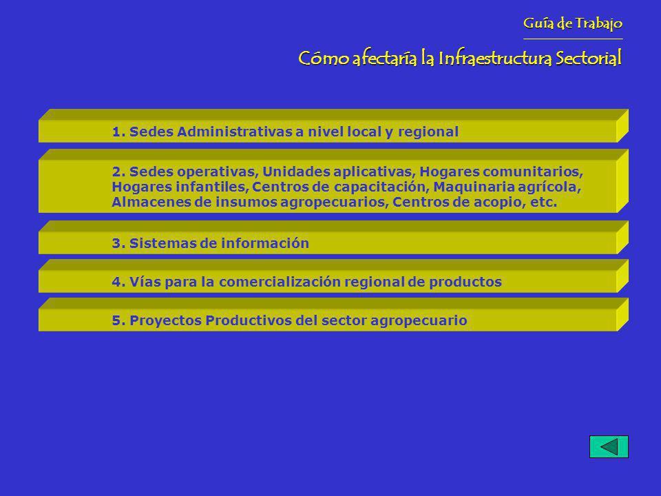 Guía de Trabajo 1. Sedes Administrativas a nivel local y regional 2.