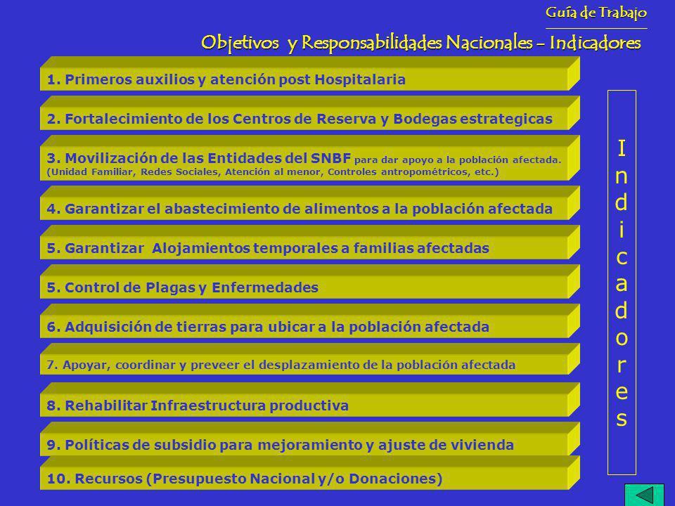 Objetivos y Responsabilidades Nacionales - Indicadores Guía de Trabajo 3.