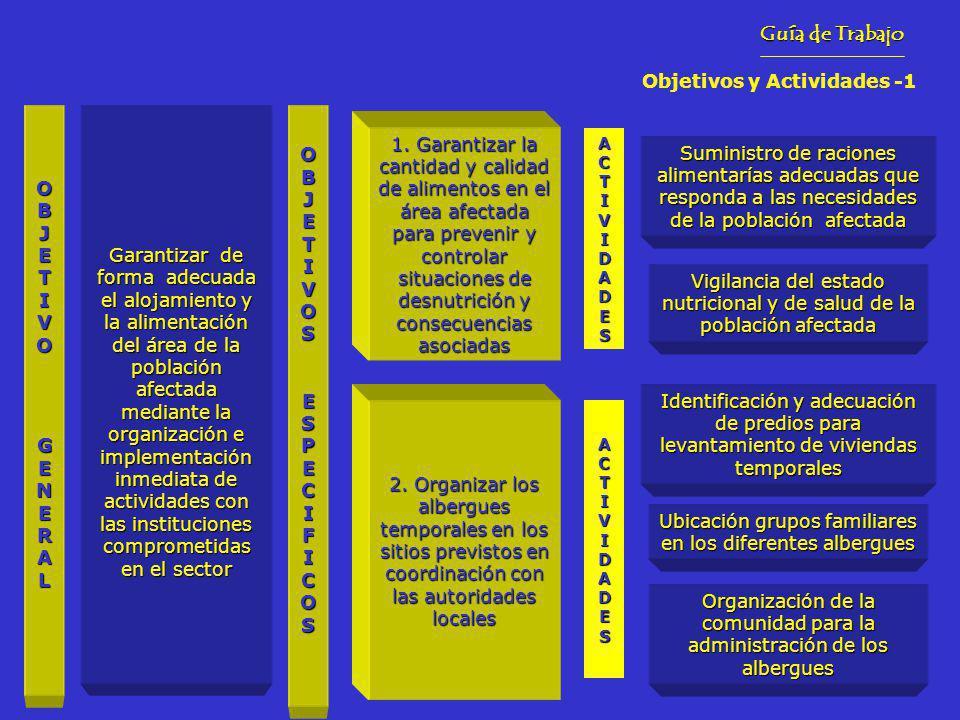 OBJETIVOOBJETIVOGENERALGENERALOBJETIVOOBJETIVOGENERALGENERAL Garantizar de forma adecuada el alojamiento y la alimentación del área de la población afectada mediante la organización e implementación inmediata de actividades con las instituciones comprometidas en el sector 1.