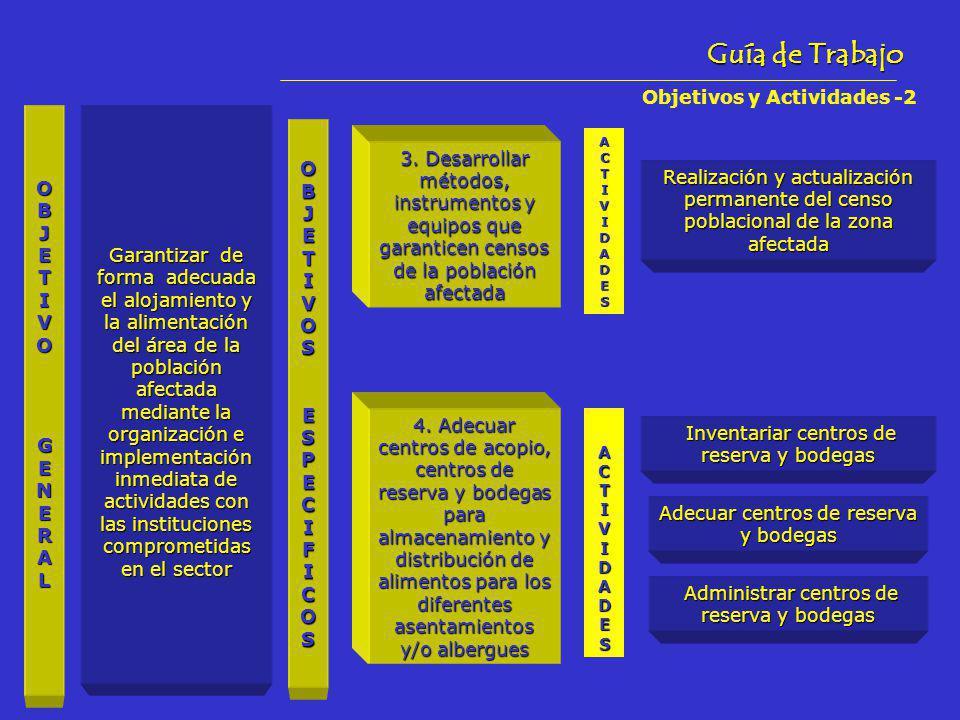 OBJETIVOOBJETIVOGENERALGENERALOBJETIVOOBJETIVOGENERALGENERAL Garantizar de forma adecuada el alojamiento y la alimentación del área de la población afectada mediante la organización e implementación inmediata de actividades con las instituciones comprometidas en el sector OBJETIVOSOBJETIVOSESPECIFICOSESPECIFICOSOBJETIVOSOBJETIVOSESPECIFICOSESPECIFICOS 3.