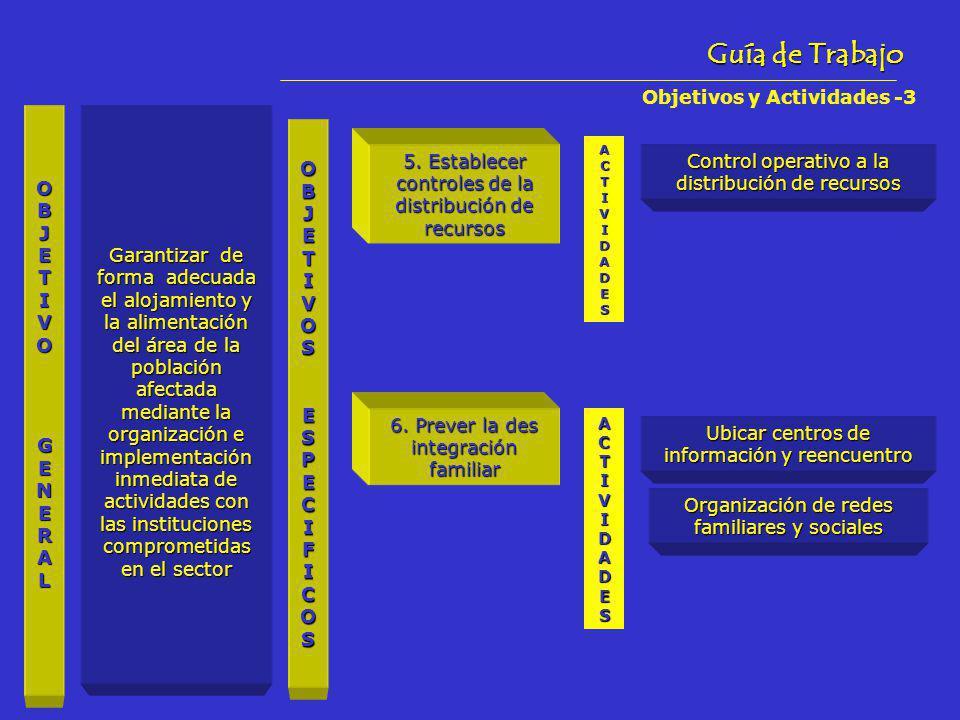 Guía de Trabajo OBJETIVOOBJETIVOGENERALGENERALOBJETIVOOBJETIVOGENERALGENERAL Garantizar de forma adecuada el alojamiento y la alimentación del área de la población afectada mediante la organización e implementación inmediata de actividades con las instituciones comprometidas en el sector OBJETIVOSOBJETIVOSESPECIFICOSESPECIFICOSOBJETIVOSOBJETIVOSESPECIFICOSESPECIFICOS 5.