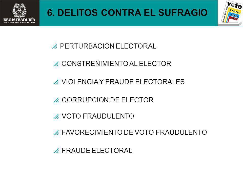 6. DELITOS CONTRA EL SUFRAGIO VIOLENCIA Y FRAUDE ELECTORALES PERTURBACION ELECTORAL CORRUPCION DE ELECTOR VOTO FRAUDULENTO FRAUDE ELECTORAL FAVORECIMI