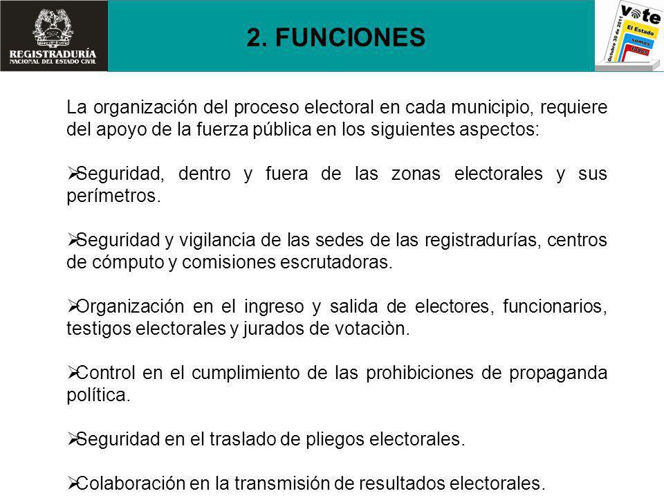 La organización del proceso electoral en cada municipio, requiere del apoyo de la fuerza pública en los siguientes aspectos: Seguridad, dentro y fuera