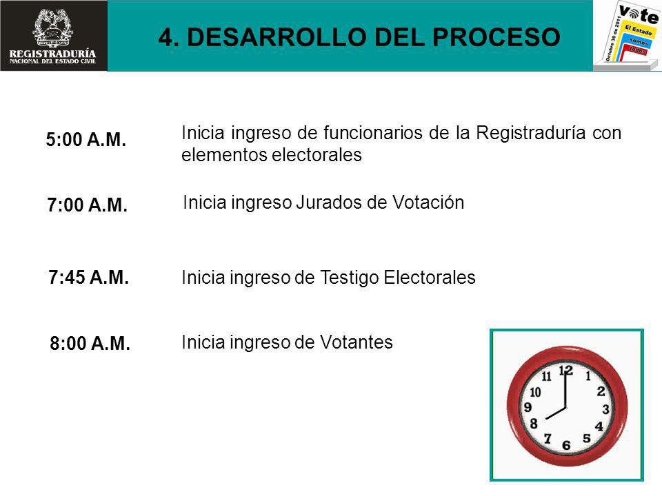 Inicia ingreso de Votantes 8:00 A.M. Inicia ingreso de funcionarios de la Registraduría con elementos electorales 5:00 A.M. Inicia ingreso Jurados de