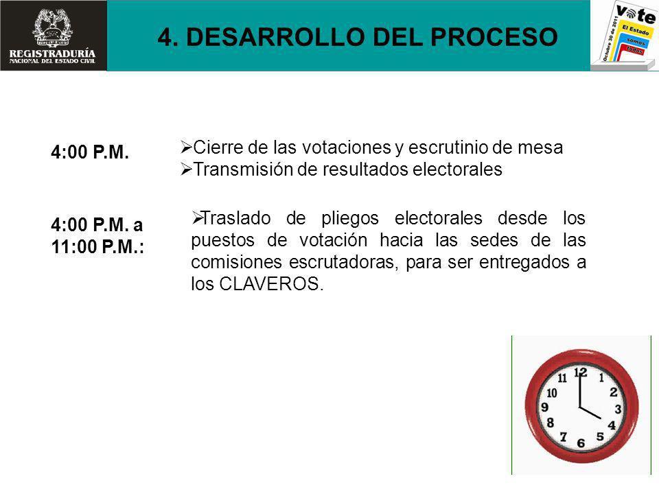 Traslado de pliegos electorales desde los puestos de votación hacia las sedes de las comisiones escrutadoras, para ser entregados a los CLAVEROS. 4:00