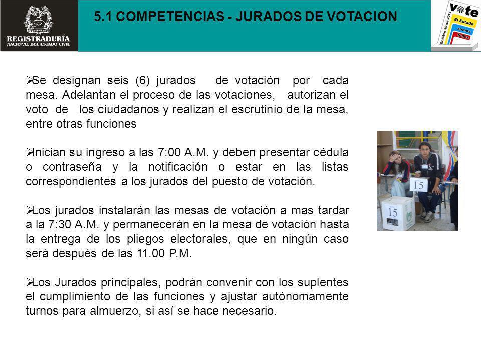 Se designan seis (6) jurados de votación por cada mesa. Adelantan el proceso de las votaciones, autorizan el voto de los ciudadanos y realizan el escr