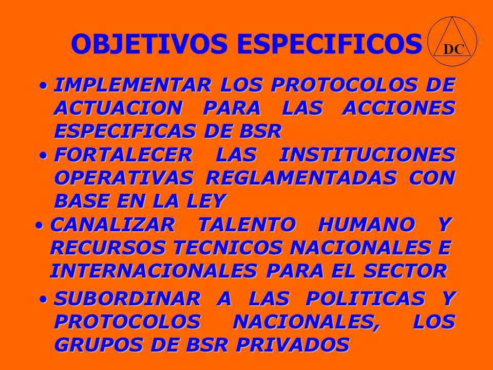 OBJETIVOS ESPECIFICOS IMPLEMENTAR LOS PROTOCOLOS DE ACTUACION PARA LAS ACCIONES ESPECIFICAS DE BSRIMPLEMENTAR LOS PROTOCOLOS DE ACTUACION PARA LAS ACC