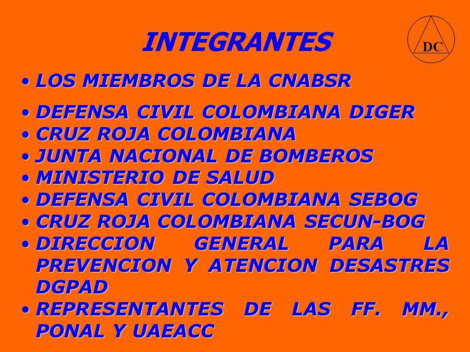 INTEGRANTES LOS MIEMBROS DE LA CNABSRLOS MIEMBROS DE LA CNABSR DC DEFENSA CIVIL COLOMBIANA DIGERDEFENSA CIVIL COLOMBIANA DIGER CRUZ ROJA COLOMBIANACRUZ ROJA COLOMBIANA JUNTA NACIONAL DE BOMBEROSJUNTA NACIONAL DE BOMBEROS MINISTERIO DE SALUDMINISTERIO DE SALUD DEFENSA CIVIL COLOMBIANA SEBOGDEFENSA CIVIL COLOMBIANA SEBOG CRUZ ROJA COLOMBIANA SECUN-BOGCRUZ ROJA COLOMBIANA SECUN-BOG DIRECCION GENERAL PARA LA PREVENCION Y ATENCION DESASTRES DGPADDIRECCION GENERAL PARA LA PREVENCION Y ATENCION DESASTRES DGPAD REPRESENTANTES DE LAS FF.