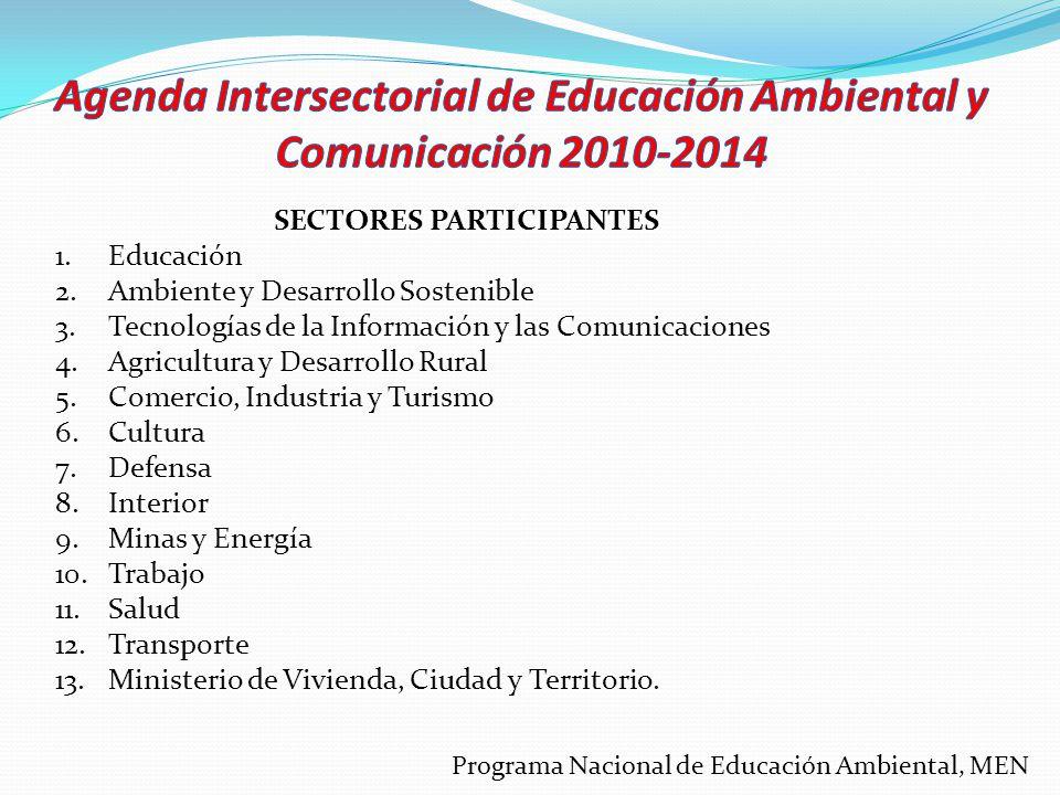 SECTORES PARTICIPANTES 1.Educación 2.Ambiente y Desarrollo Sostenible 3.Tecnologías de la Información y las Comunicaciones 4.Agricultura y Desarrollo