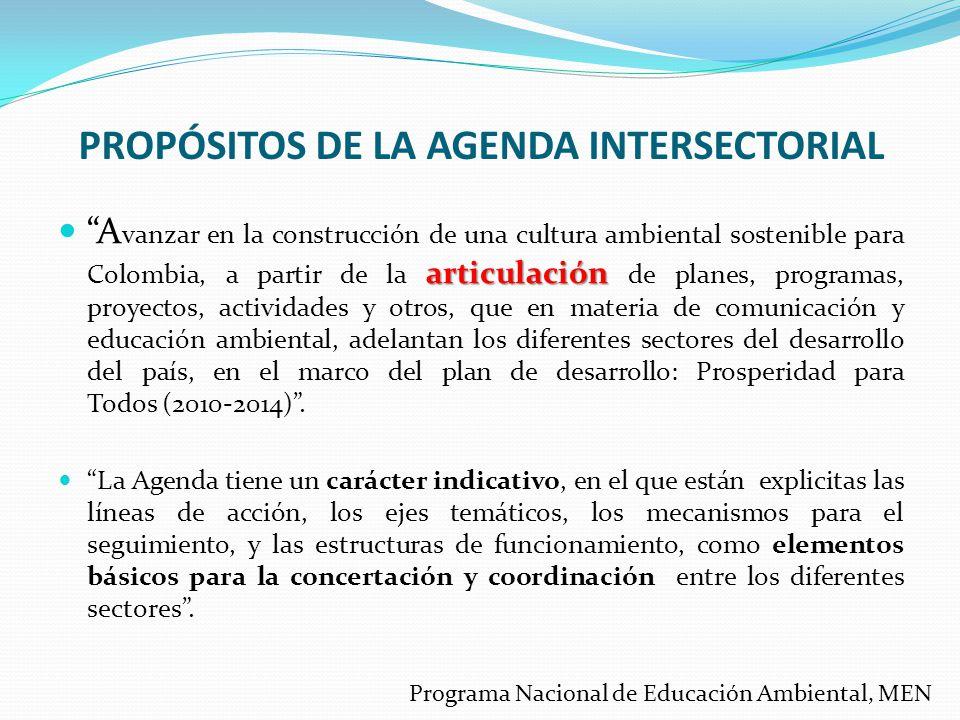 PROPÓSITOS DE LA AGENDA INTERSECTORIAL articulación A vanzar en la construcción de una cultura ambiental sostenible para Colombia, a partir de la arti