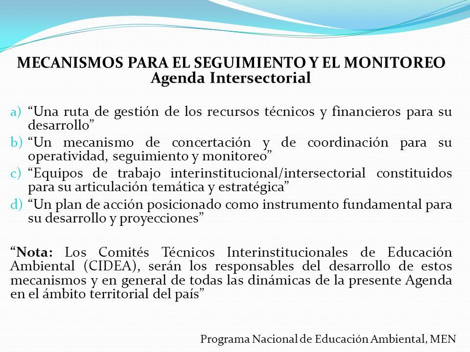 MECANISMOS PARA EL SEGUIMIENTO Y EL MONITOREO Agenda Intersectorial a) Una ruta de gestión de los recursos técnicos y financieros para su desarrollo b