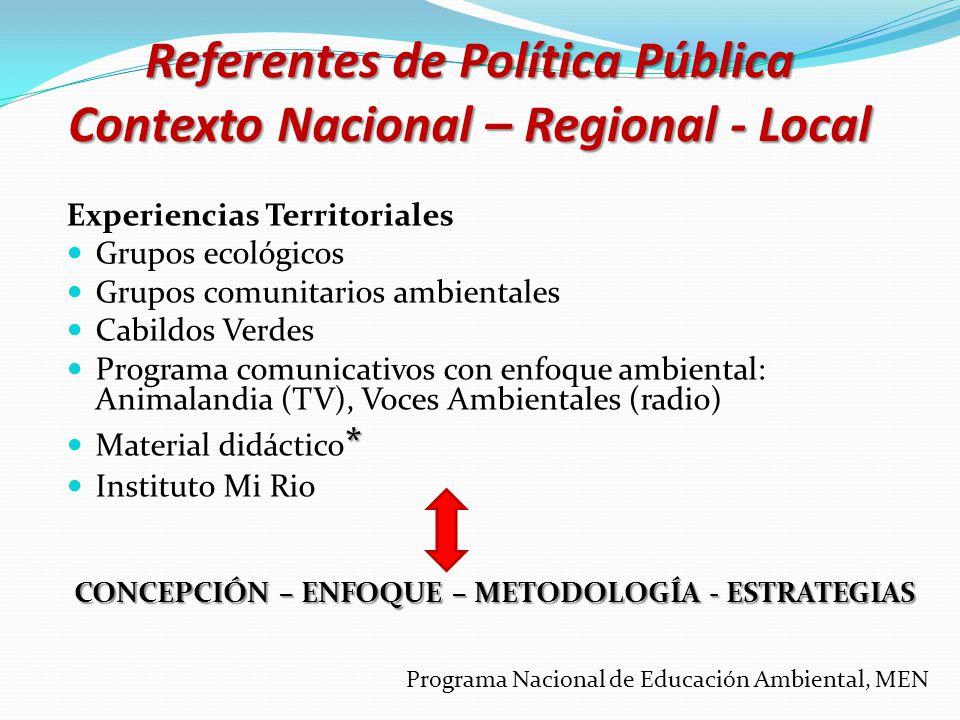 Referentes de Política Pública Contexto Nacional – Regional - Local Experiencias Territoriales Grupos ecológicos Grupos comunitarios ambientales Cabil