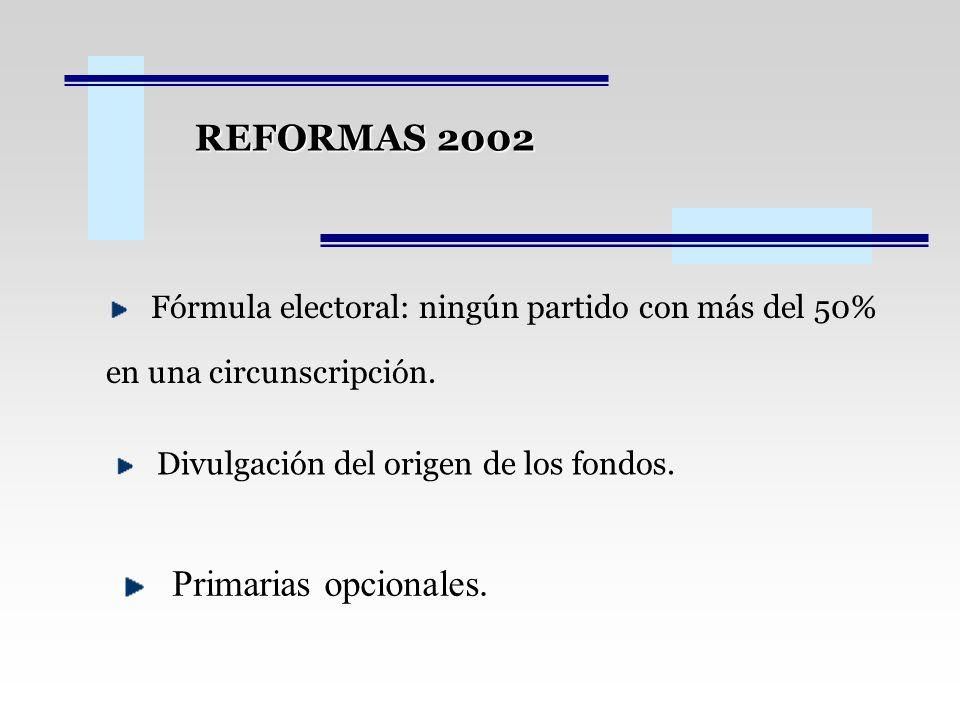 REFORMAS 2002 Fórmula electoral: ningún partido con más del 50% en una circunscripción. Divulgación del origen de los fondos. Primarias opcionales.