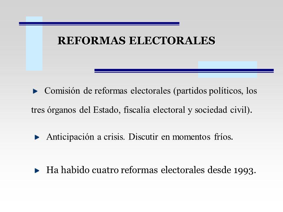 REFORMAS ELECTORALES Comisión de reformas electorales (partidos políticos, los tres órganos del Estado, fiscalía electoral y sociedad civil).