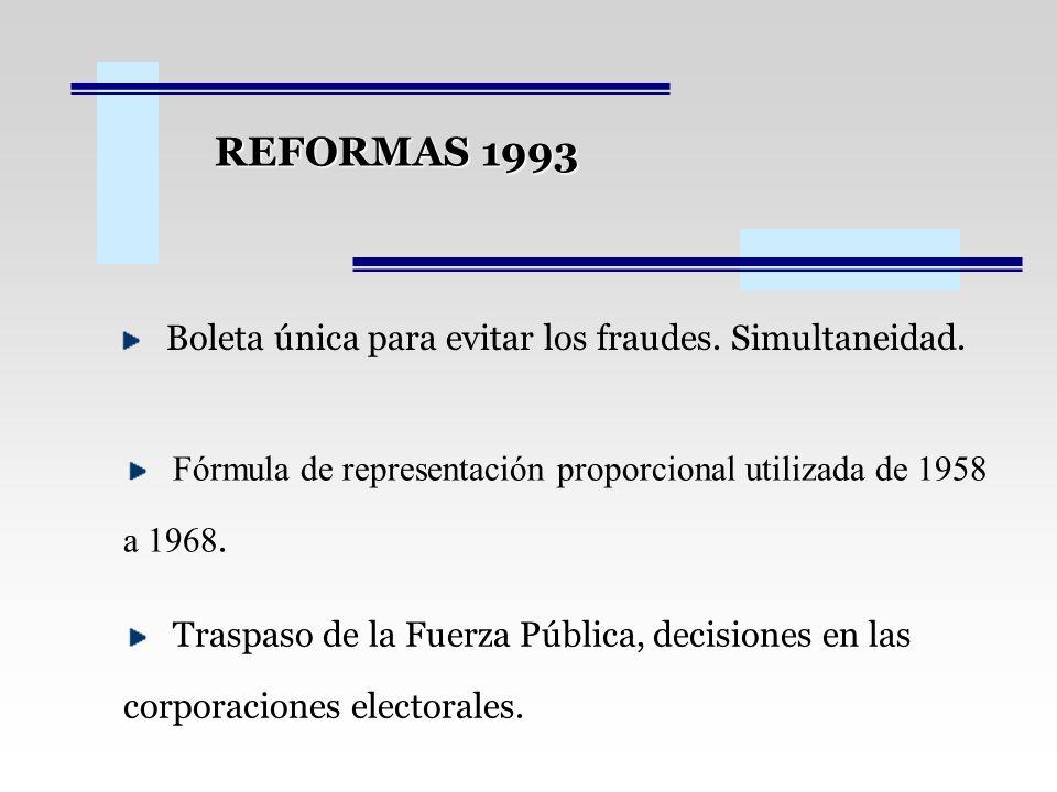 REFORMAS 1993 Boleta única para evitar los fraudes. Simultaneidad. Traspaso de la Fuerza Pública, decisiones en las corporaciones electorales. Fórmula