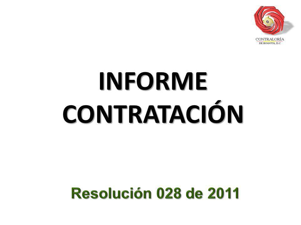 Resolución 028 de 2011 INFORME CONTRATACIÓN IntroducciónInforme Pre Contractual Informe Contractual Informe NovedadesFAQS