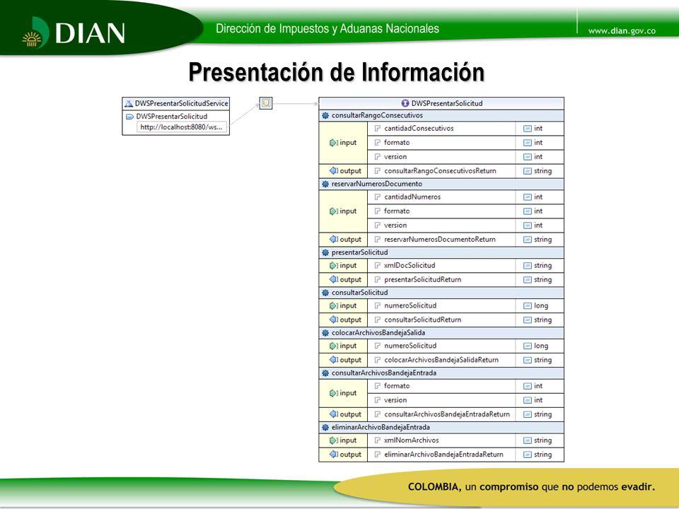 Presentación de Información