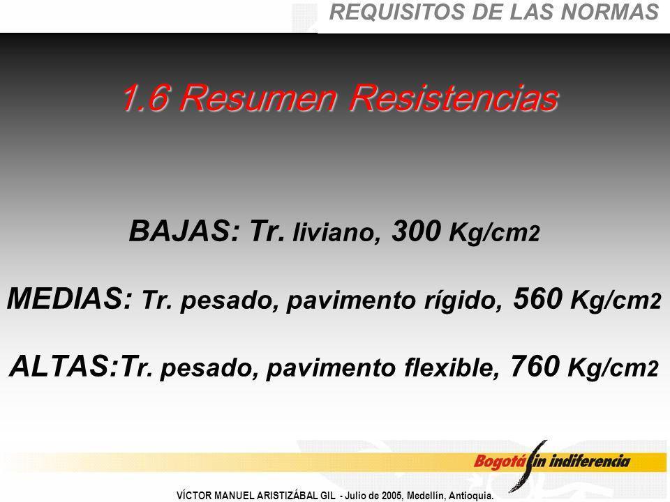 BAJAS: Tr. liviano, 300 Kg/cm 2 MEDIAS: Tr. pesado, pavimento rígido, 560 Kg/cm 2 ALTAS:T r. pesado, pavimento flexible, 760 Kg/cm 2 VÍCTOR MANUEL ARI