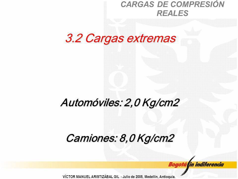 VÍCTOR MANUEL ARISTIZÁBAL GIL - Julio de 2005, Medellín, Antioquia. 3.2 Cargas extremas Automóviles: 2,0 Kg/cm2 Camiones: 8,0 Kg/cm2 CARGAS DE COMPRES
