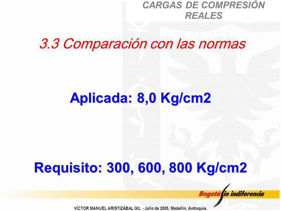 VÍCTOR MANUEL ARISTIZÁBAL GIL - Julio de 2005, Medellín, Antioquia. 3.3 Comparación con las normas Aplicada: 8,0 Kg/cm2 Requisito: 300, 600, 800 Kg/cm