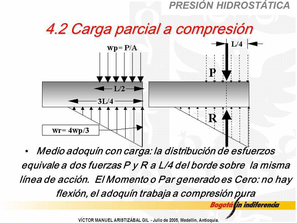 VÍCTOR MANUEL ARISTIZÁBAL GIL - Julio de 2005, Medellín, Antioquia. 4.2 Carga parcial a compresión Medio adoquín con carga: la distribución de esfuerz