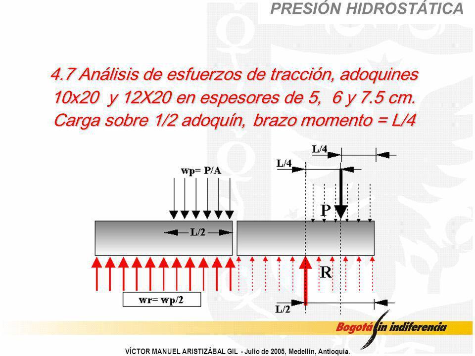 VÍCTOR MANUEL ARISTIZÁBAL GIL - Julio de 2005, Medellín, Antioquia. 4.7 Análisis de esfuerzos de tracción, adoquines 10x20 y 12X20 en espesores de 5,