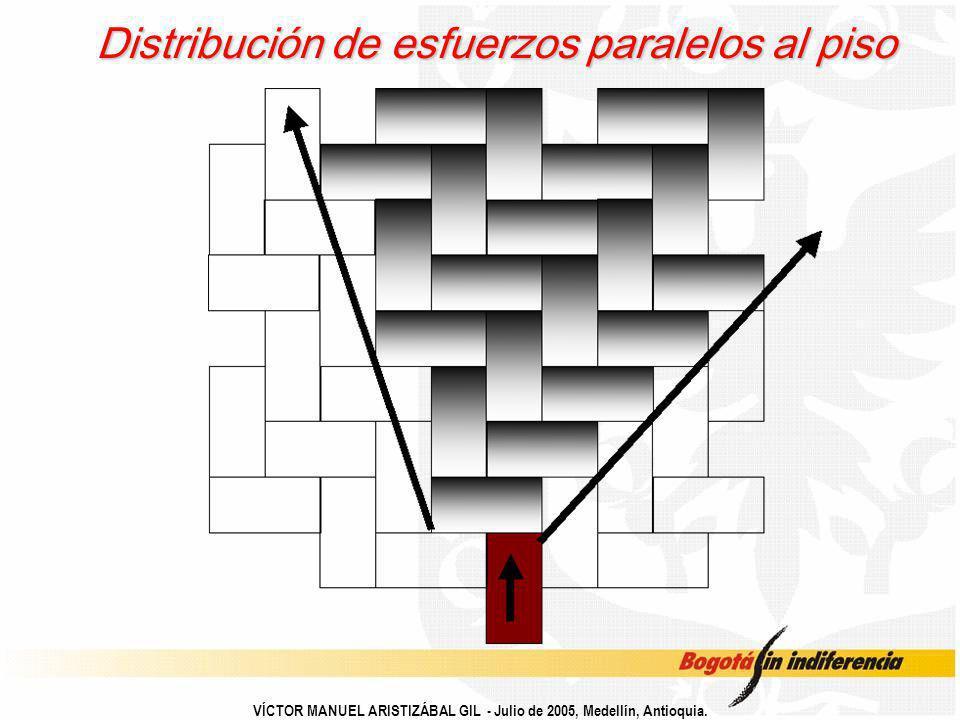 VÍCTOR MANUEL ARISTIZÁBAL GIL - Julio de 2005, Medellín, Antioquia. Distribución de esfuerzos paralelos al piso
