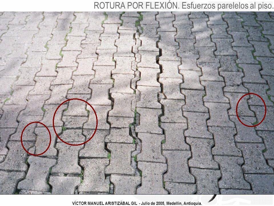 VÍCTOR MANUEL ARISTIZÁBAL GIL - Julio de 2005, Medellín, Antioquia. ROTURA POR FLEXIÓN. Esfuerzos parelelos al piso. Desconfinamiento - empotramiento.