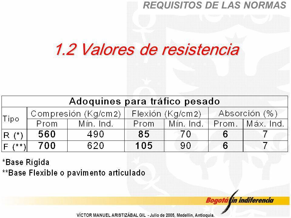 VÍCTOR MANUEL ARISTIZÁBAL GIL - Julio de 2005, Medellín, Antioquia. 1.2 Valores de resistencia REQUISITOS DE LAS NORMAS