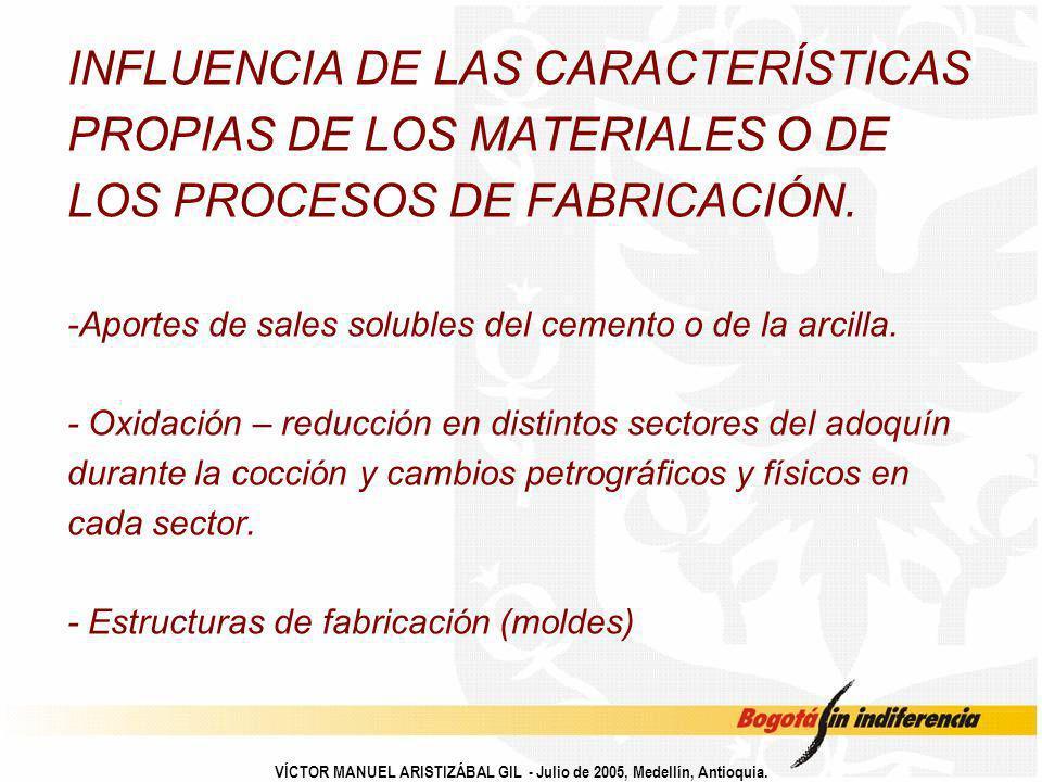 INFLUENCIA DE LAS CARACTERÍSTICAS PROPIAS DE LOS MATERIALES O DE LOS PROCESOS DE FABRICACIÓN. -Aportes de sales solubles del cemento o de la arcilla.