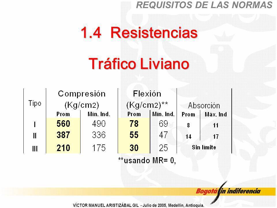 VÍCTOR MANUEL ARISTIZÁBAL GIL - Julio de 2005, Medellín, Antioquia. 1.4 Resistencias 1.4 Resistencias Tráfico Liviano Tráfico Liviano REQUISITOS DE LA