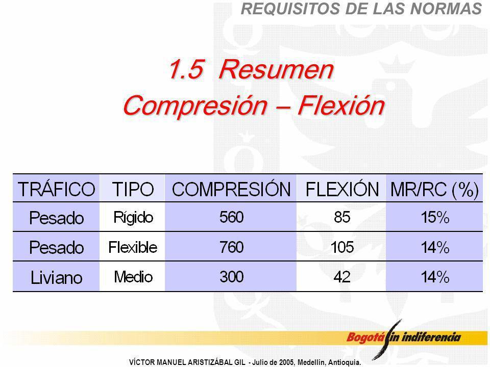 VÍCTOR MANUEL ARISTIZÁBAL GIL - Julio de 2005, Medellín, Antioquia. 1.5 Resumen Compresión – Flexión REQUISITOS DE LAS NORMAS