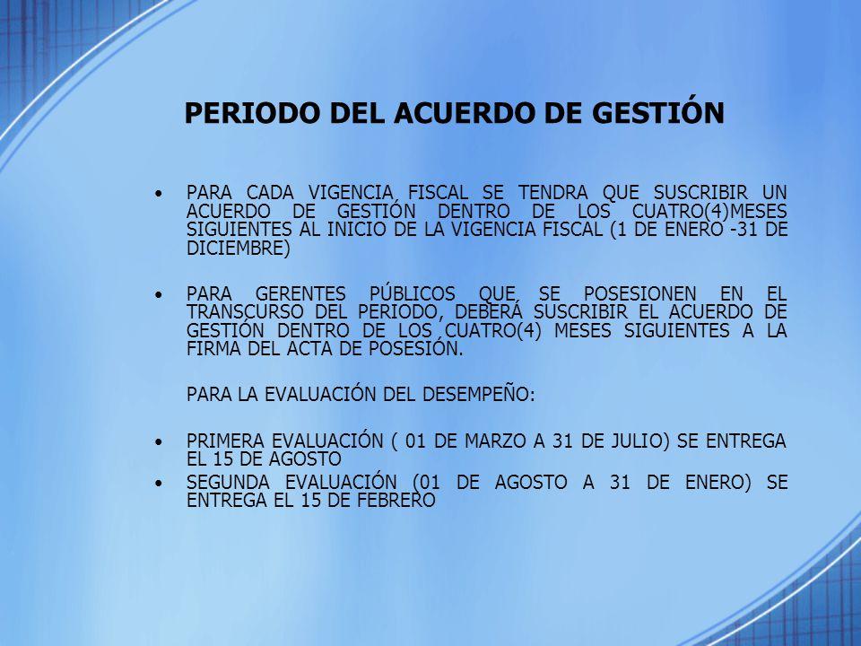 PERIODO DEL ACUERDO DE GESTIÓN PARA CADA VIGENCIA FISCAL SE TENDRA QUE SUSCRIBIR UN ACUERDO DE GESTIÓN DENTRO DE LOS CUATRO(4)MESES SIGUIENTES AL INIC