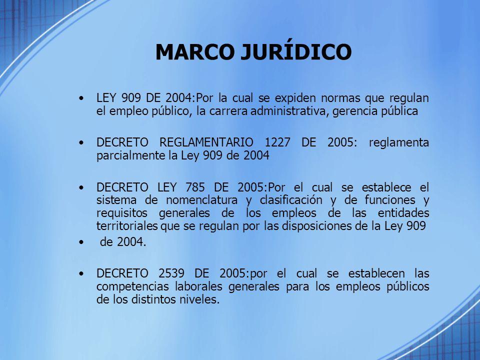 MARCO JURÍDICO LEY 909 DE 2004:Por la cual se expiden normas que regulan el empleo público, la carrera administrativa, gerencia pública DECRETO REGLAM