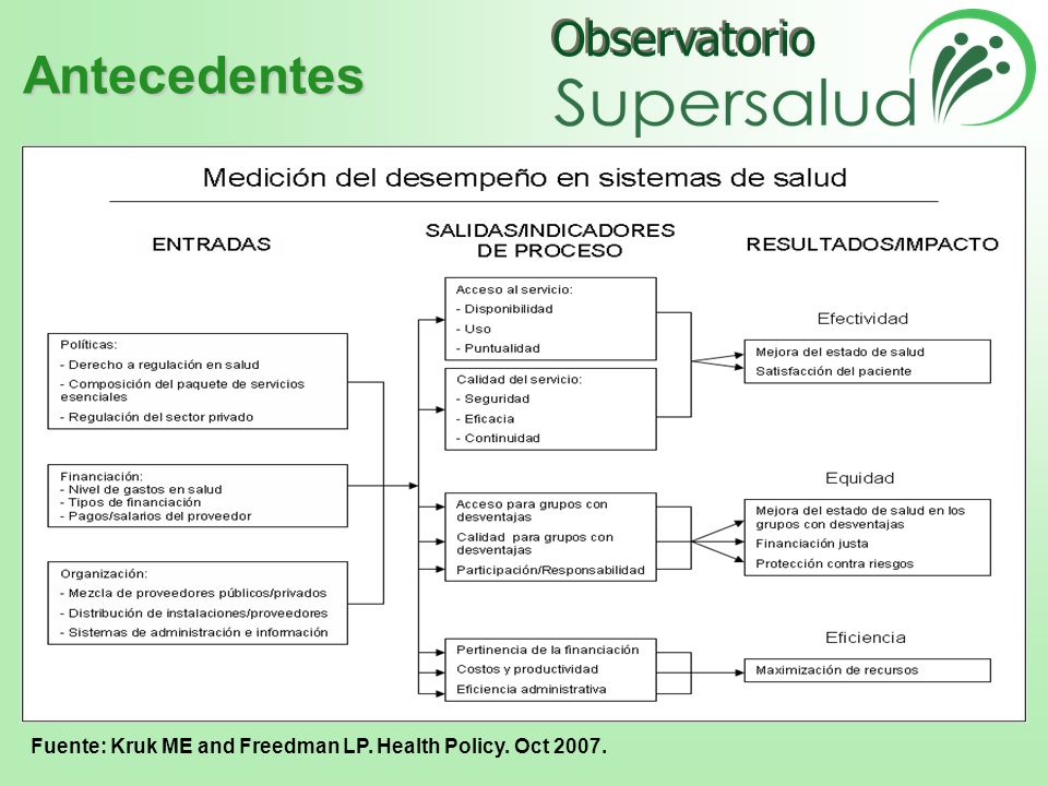 Observatorio Antecedentes Fuente: Kruk ME and Freedman LP. Health Policy. Oct 2007.