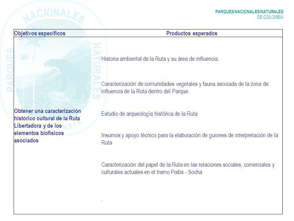 PARQUES NACIONALES NATURALES DE COLOMBIA Objetivos específicosProductos esperados Obtener una caracterización histórico cultural de la Ruta Libertadora y de los elementos biofísicos asociados Historia ambiental de la Ruta y su área de influencia.
