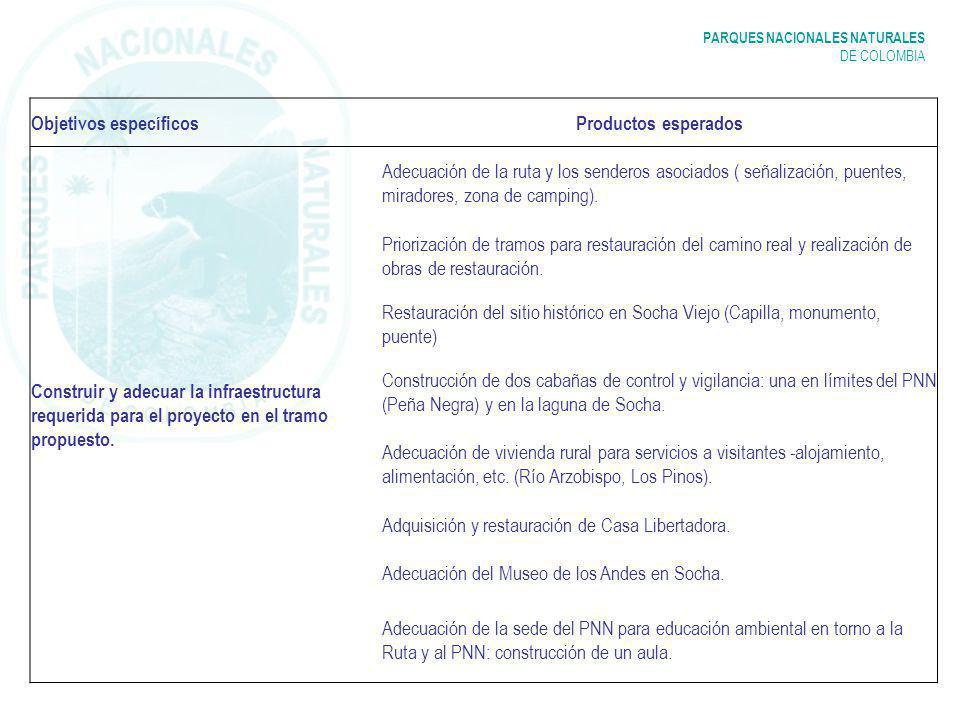 PARQUES NACIONALES NATURALES DE COLOMBIA Objetivos específicosProductos esperados Construir y adecuar la infraestructura requerida para el proyecto en el tramo propuesto.