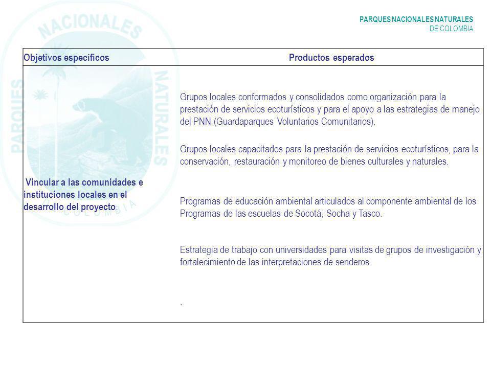 PARQUES NACIONALES NATURALES DE COLOMBIA Objetivos específicosProductos esperados Vincular a las comunidades e instituciones locales en el desarrollo del proyecto.