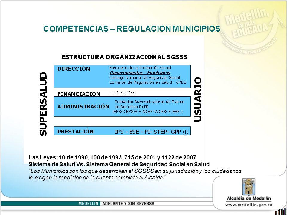 COMPETENCIAS – REGULACION MUNICIPIOS Las Leyes: 10 de 1990, 100 de 1993, 715 de 2001 y 1122 de 2007 Sistema de Salud Vs.